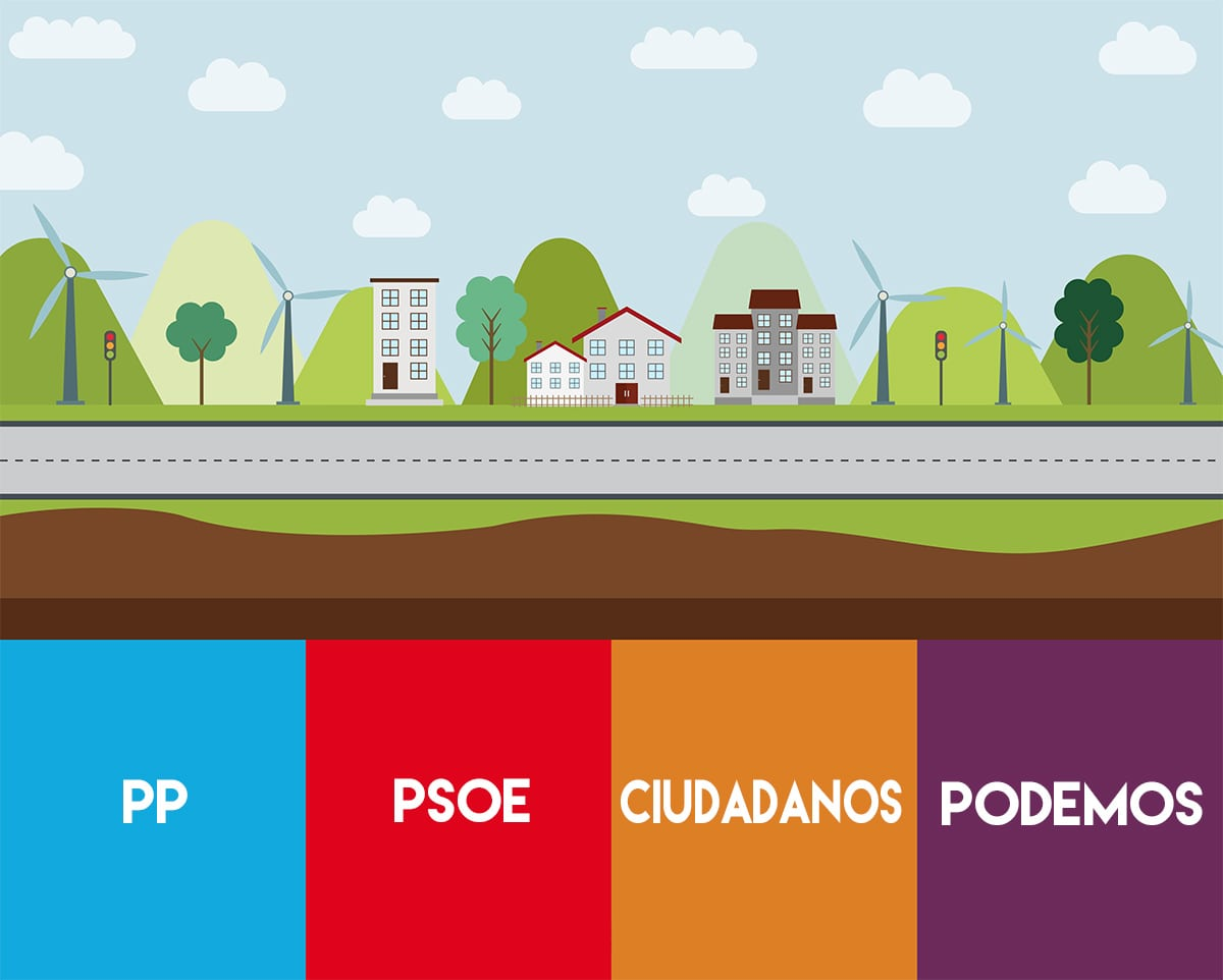 políticas energéticas en los partidos politicos
